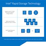 Intel Rapid Storage Technology / AHCI 14.8.0.1042
