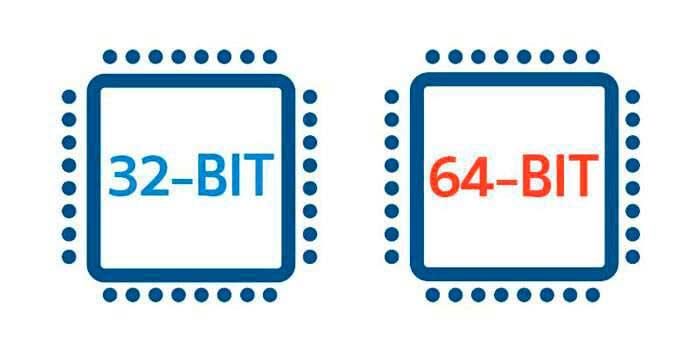 32 и 64 разрядные системы